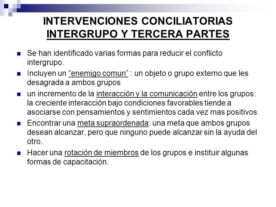 INTERVENCIONES CONCILIATORIAS INTERGRUPO Y TERCERA PARTES