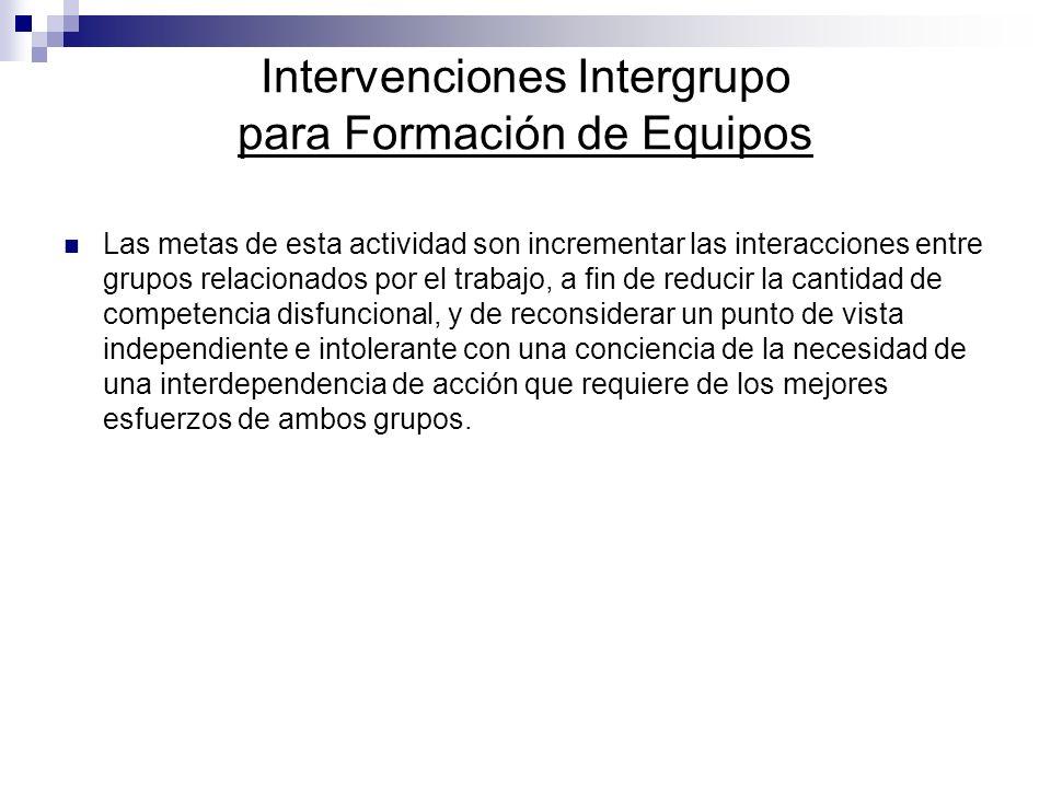 Intervenciones Intergrupo para Formación de Equipos
