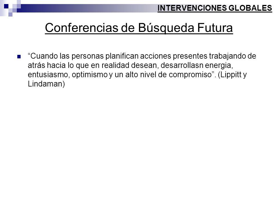 Conferencias de Búsqueda Futura