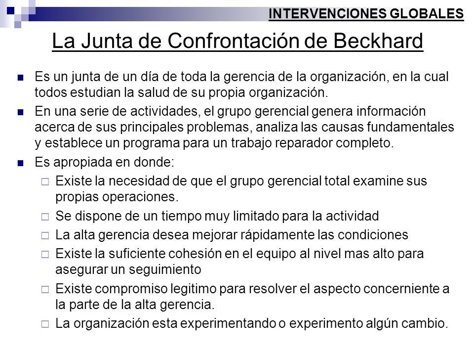 La Junta de Confrontación de Beckhard