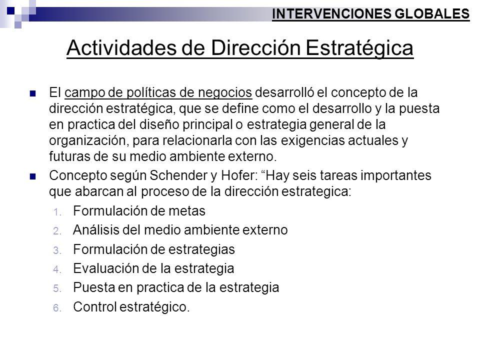 Actividades de Dirección Estratégica