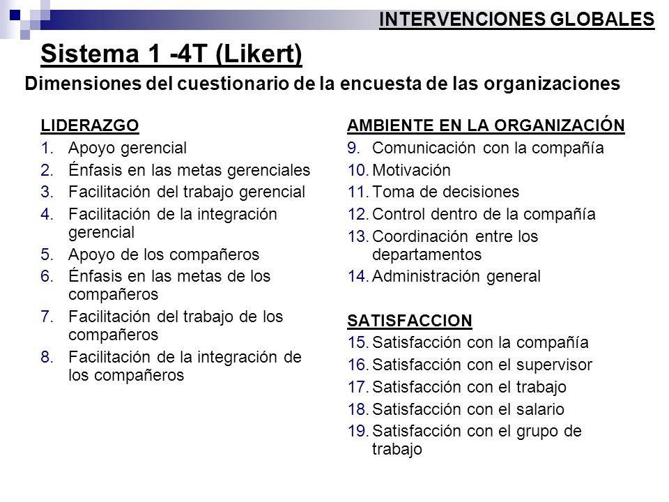 Sistema 1 -4T (Likert) INTERVENCIONES GLOBALES