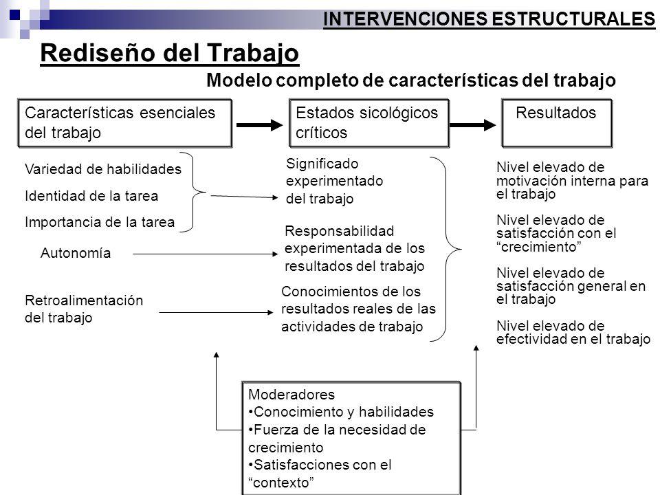 INTERVENCIONES ESTRUCTURALES