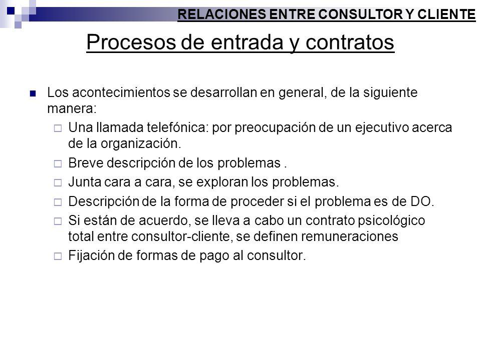 Procesos de entrada y contratos