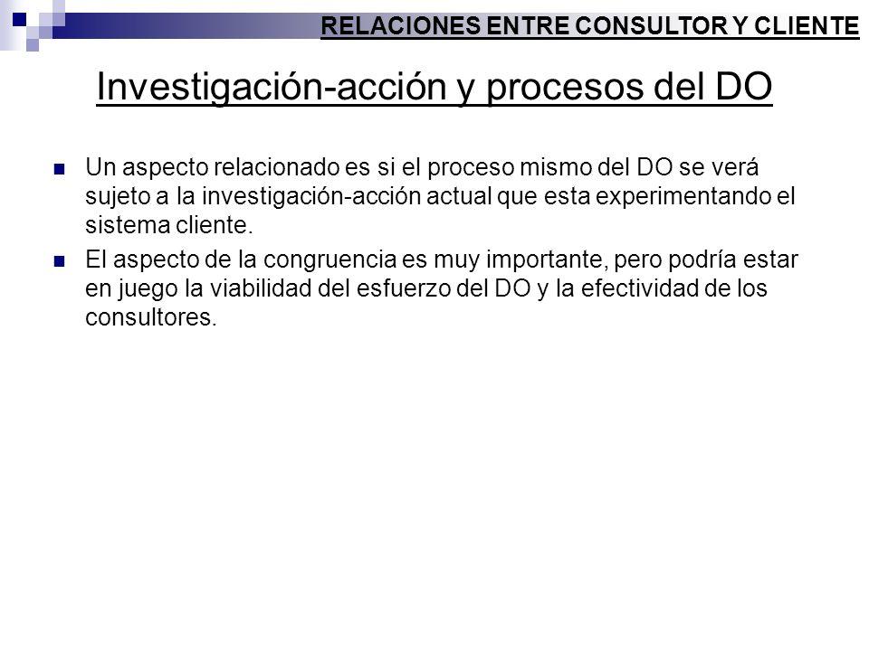 Investigación-acción y procesos del DO