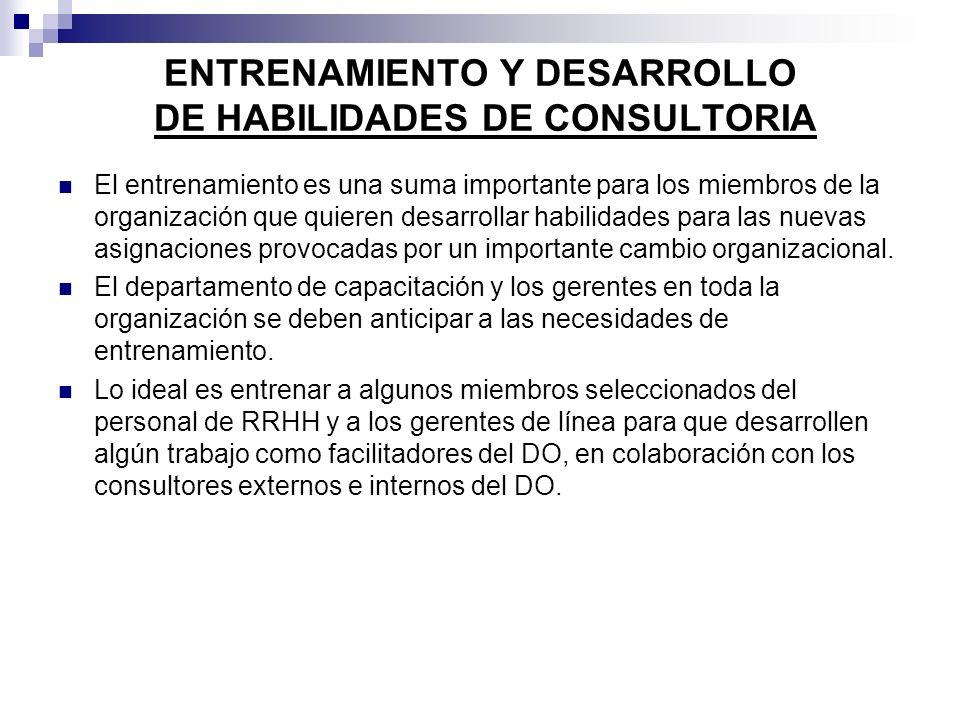 ENTRENAMIENTO Y DESARROLLO DE HABILIDADES DE CONSULTORIA