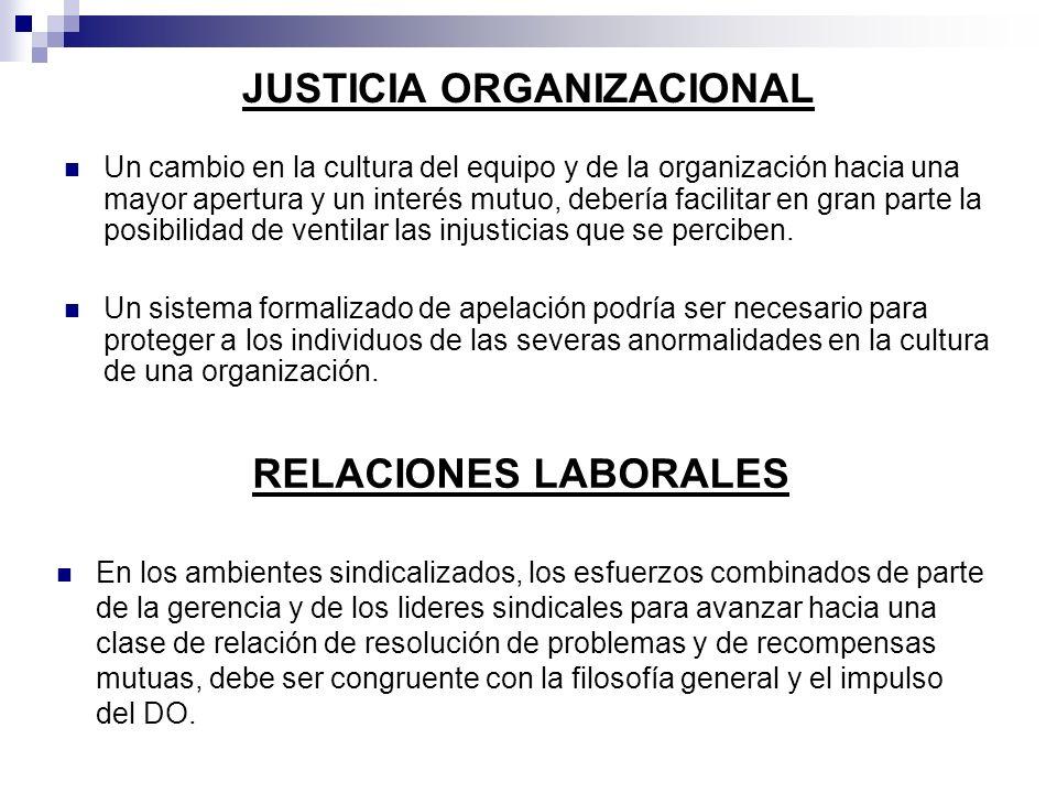 JUSTICIA ORGANIZACIONAL