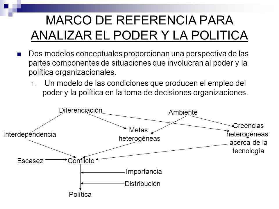 MARCO DE REFERENCIA PARA ANALIZAR EL PODER Y LA POLITICA
