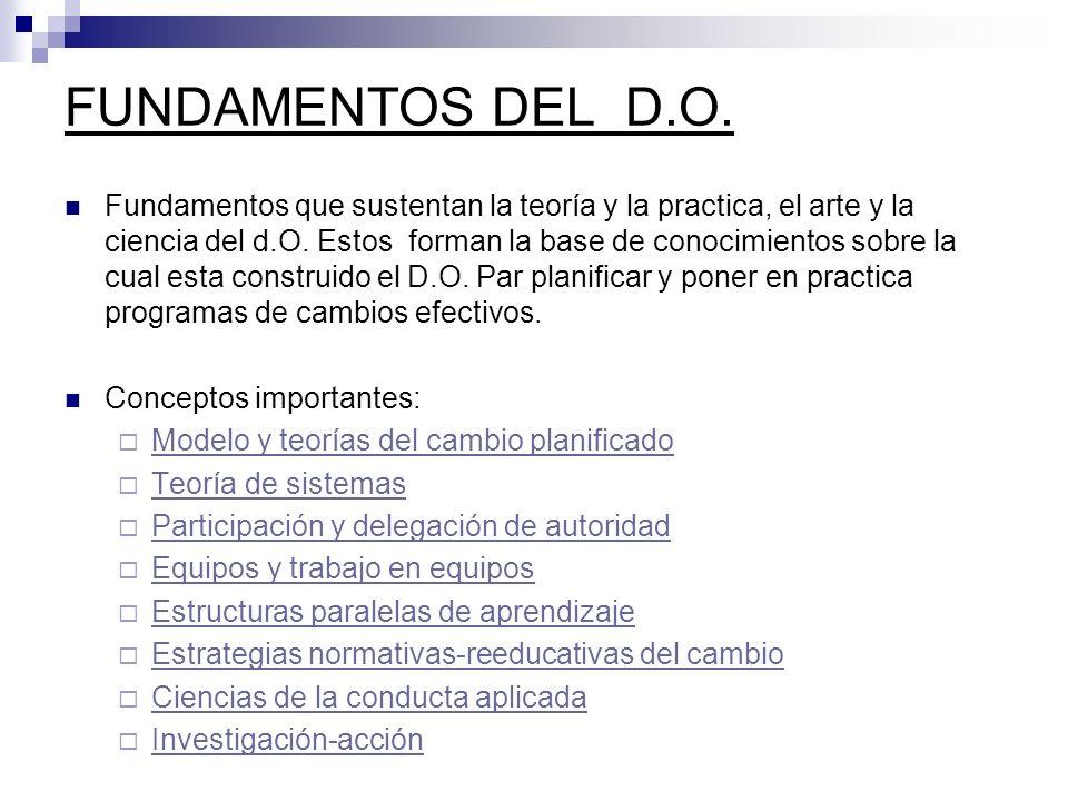 FUNDAMENTOS DEL D.O.