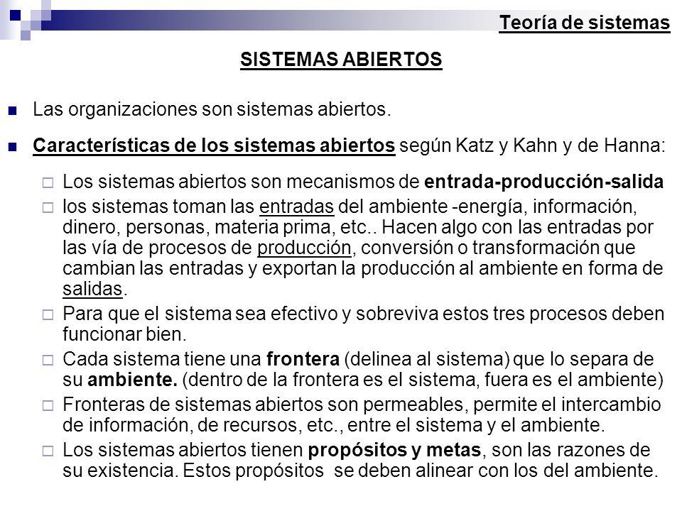 Teoría de sistemas SISTEMAS ABIERTOS. Las organizaciones son sistemas abiertos.