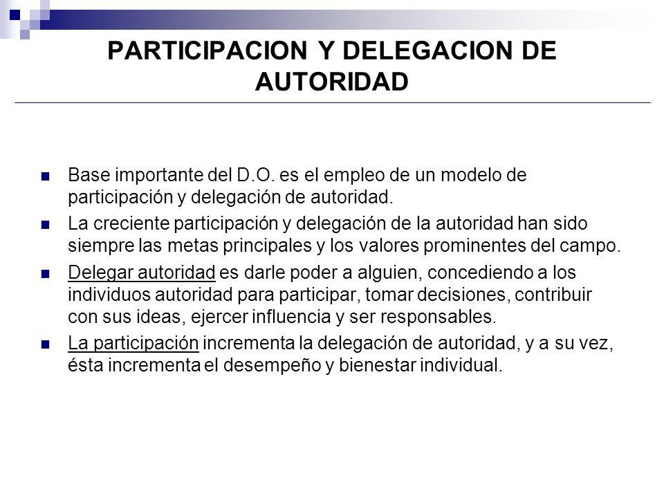 PARTICIPACION Y DELEGACION DE AUTORIDAD