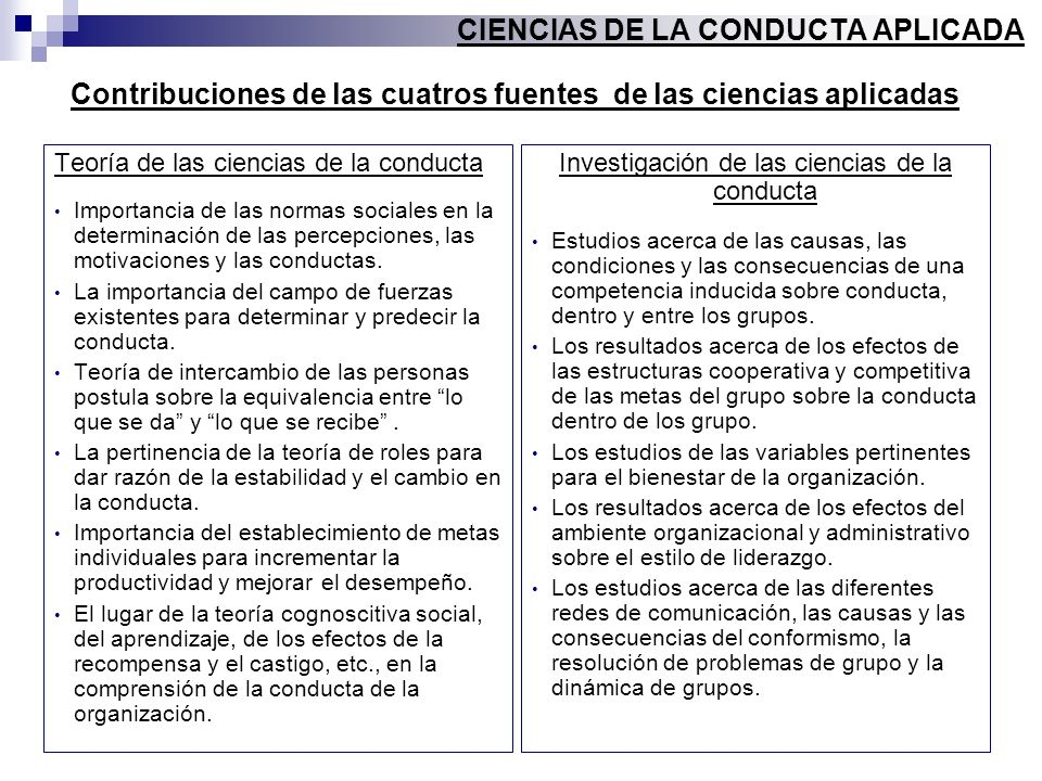 CIENCIAS DE LA CONDUCTA APLICADA