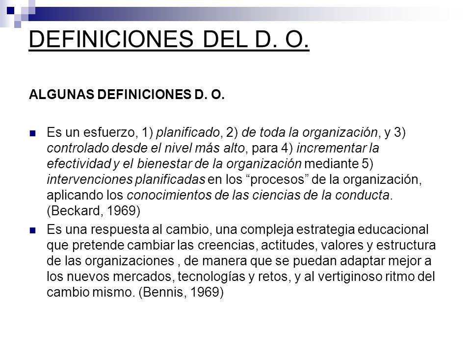 DEFINICIONES DEL D. O. ALGUNAS DEFINICIONES D. O.