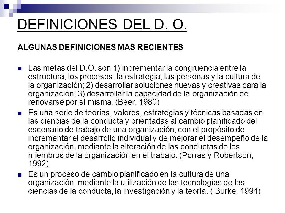 DEFINICIONES DEL D. O. ALGUNAS DEFINICIONES MAS RECIENTES