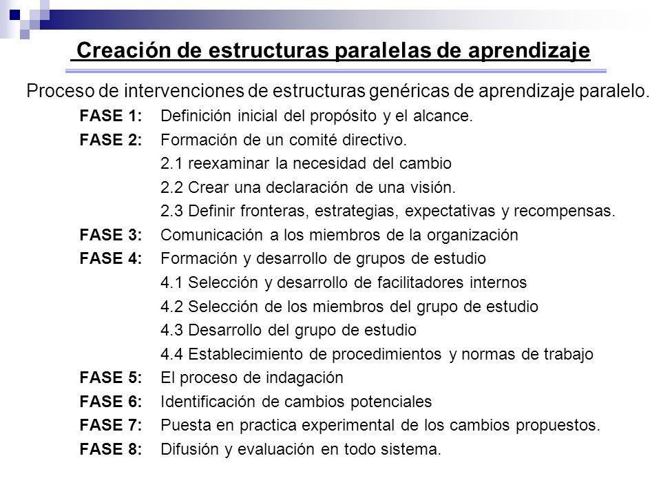 Creación de estructuras paralelas de aprendizaje