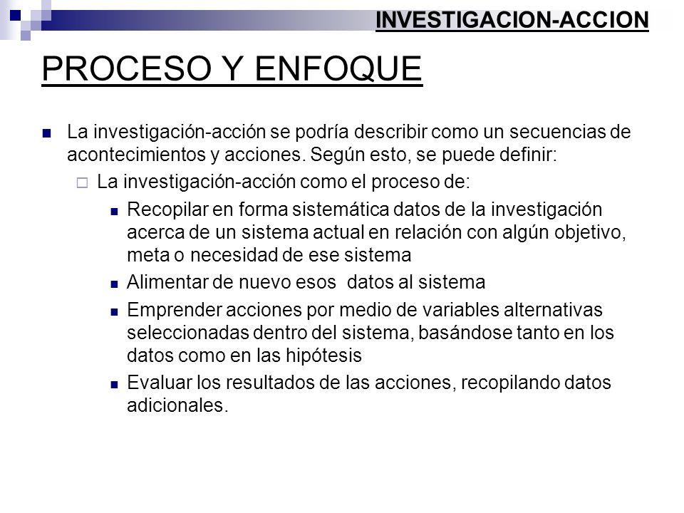 PROCESO Y ENFOQUE INVESTIGACION-ACCION