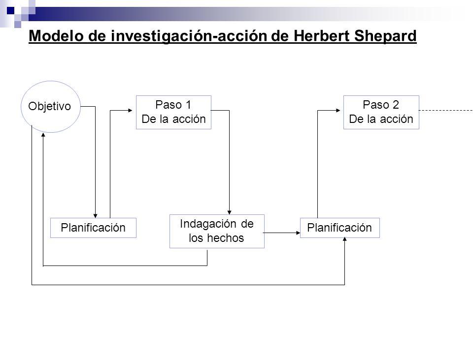Modelo de investigación-acción de Herbert Shepard