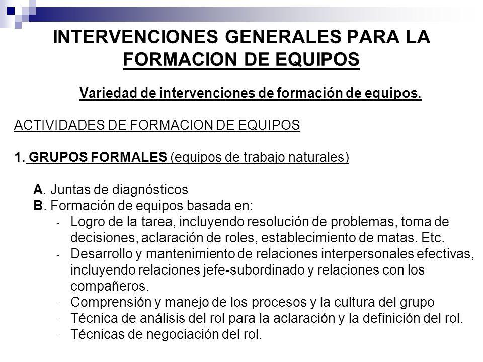 INTERVENCIONES GENERALES PARA LA FORMACION DE EQUIPOS