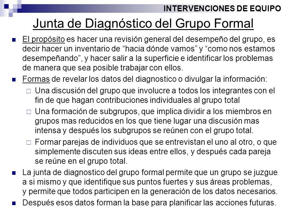 Junta de Diagnóstico del Grupo Formal