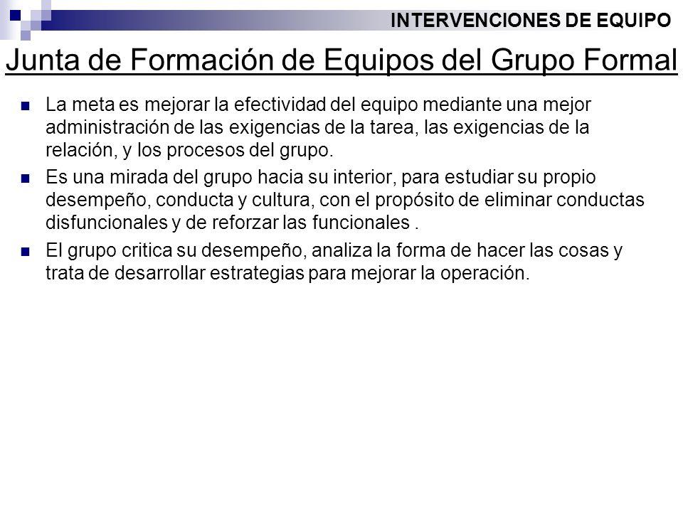 Junta de Formación de Equipos del Grupo Formal