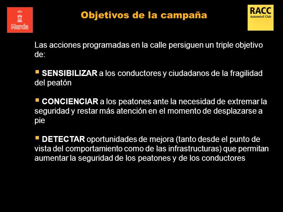 Objetivos de la campaña