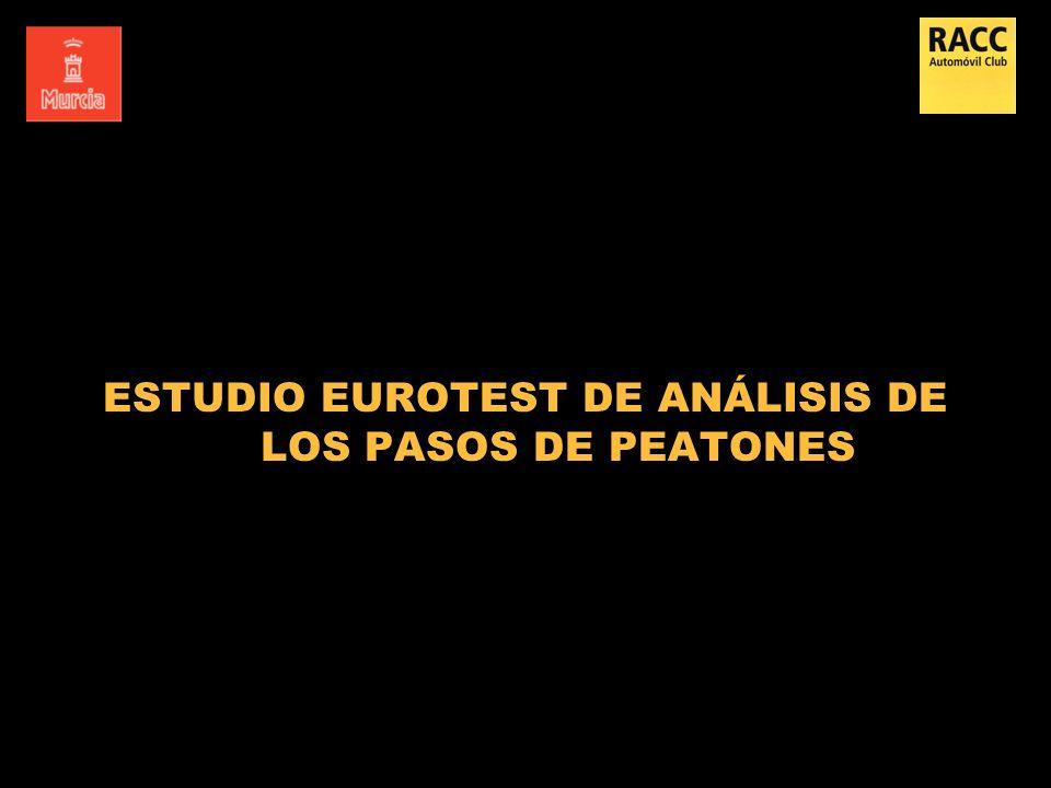 ESTUDIO EUROTEST DE ANÁLISIS DE LOS PASOS DE PEATONES