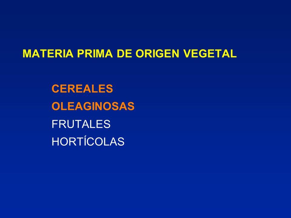 MATERIA PRIMA DE ORIGEN VEGETAL. CEREALES. OLEAGINOSAS. FRUTALES