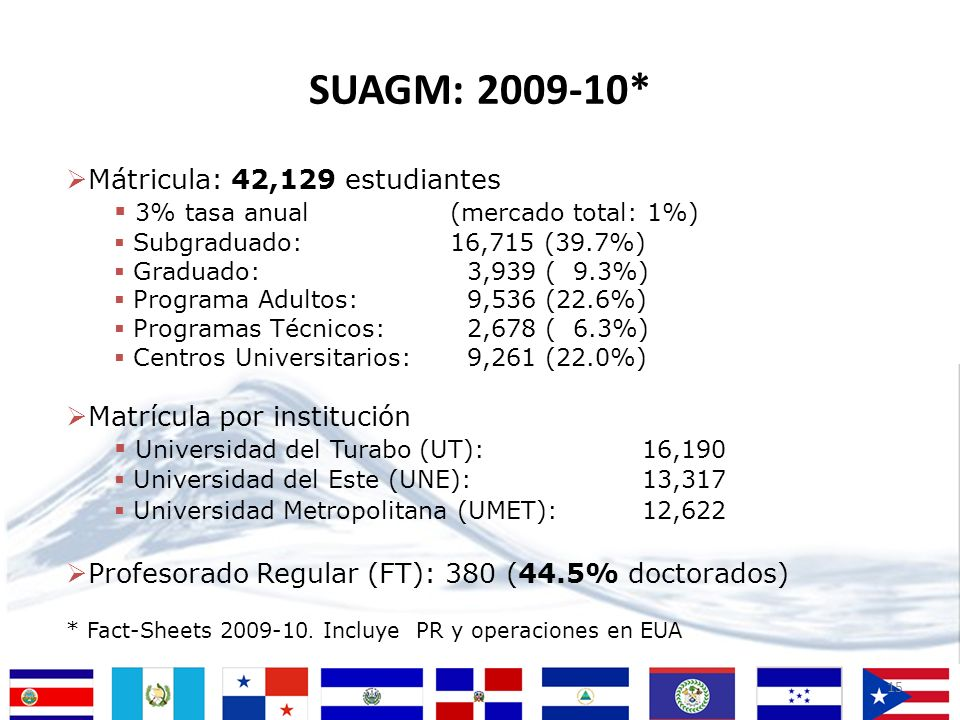 SUAGM: 2009-10* Mátricula: 42,129 estudiantes
