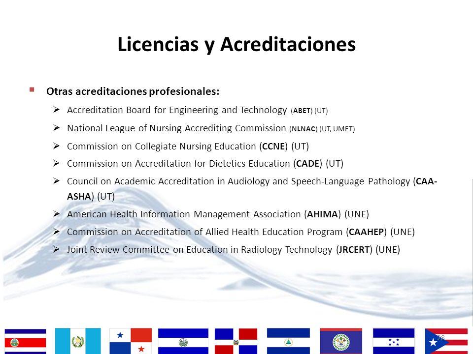 Licencias y Acreditaciones