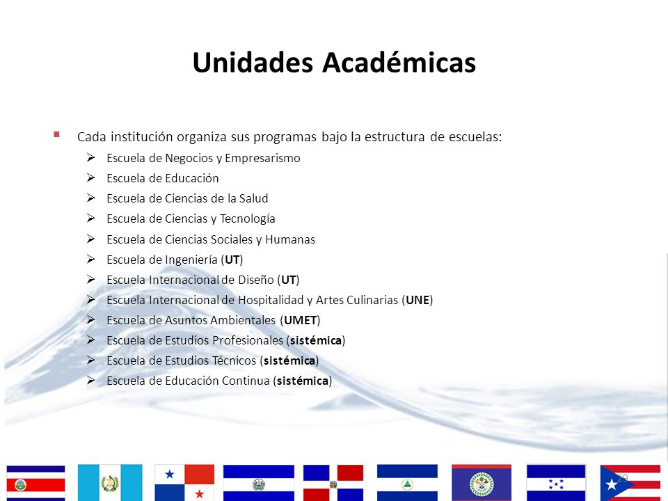 Unidades Académicas Cada institución organiza sus programas bajo la estructura de escuelas: Escuela de Negocios y Empresarismo.