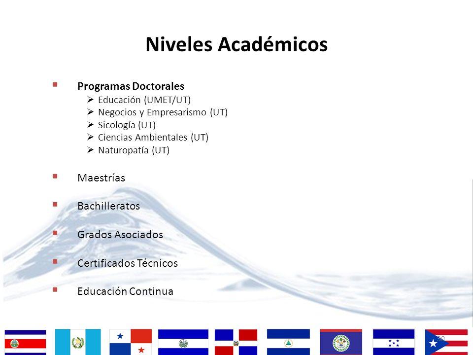 Niveles Académicos Programas Doctorales Maestrías Bachilleratos