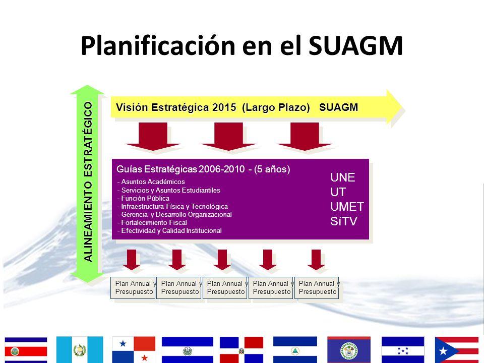 Planificación en el SUAGM