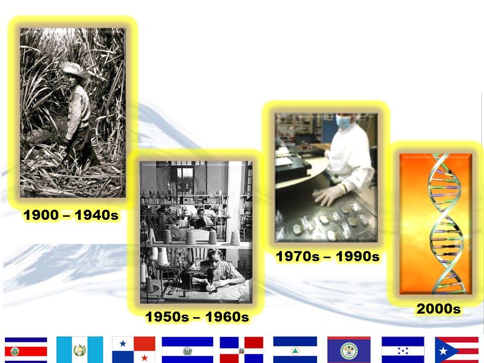 1900 – 1940s 1970s – 1990s 2000s 1950s – 1960s