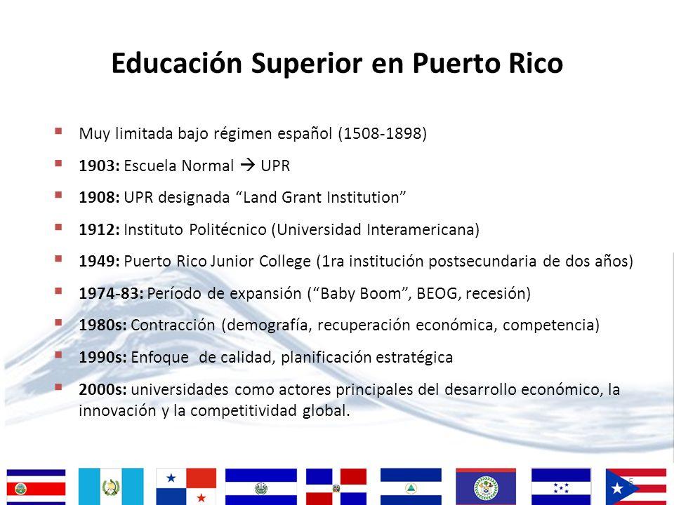 Educación Superior en Puerto Rico