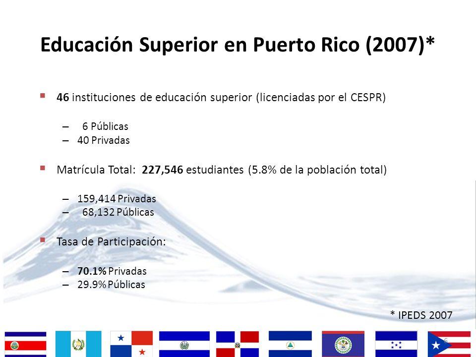 Educación Superior en Puerto Rico (2007)*
