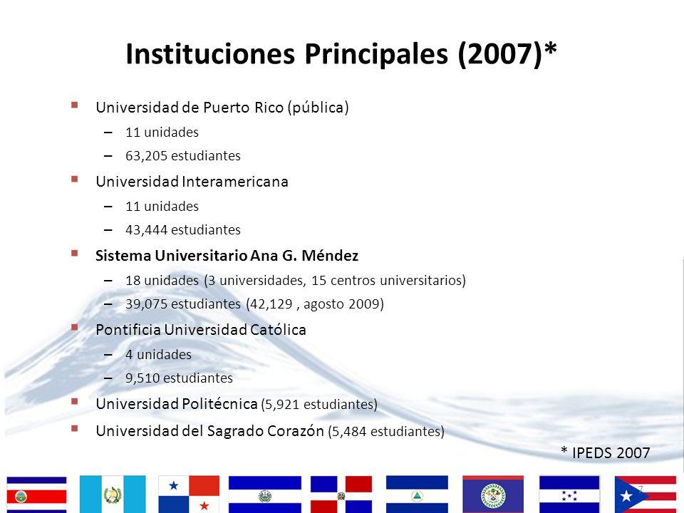 Instituciones Principales (2007)*