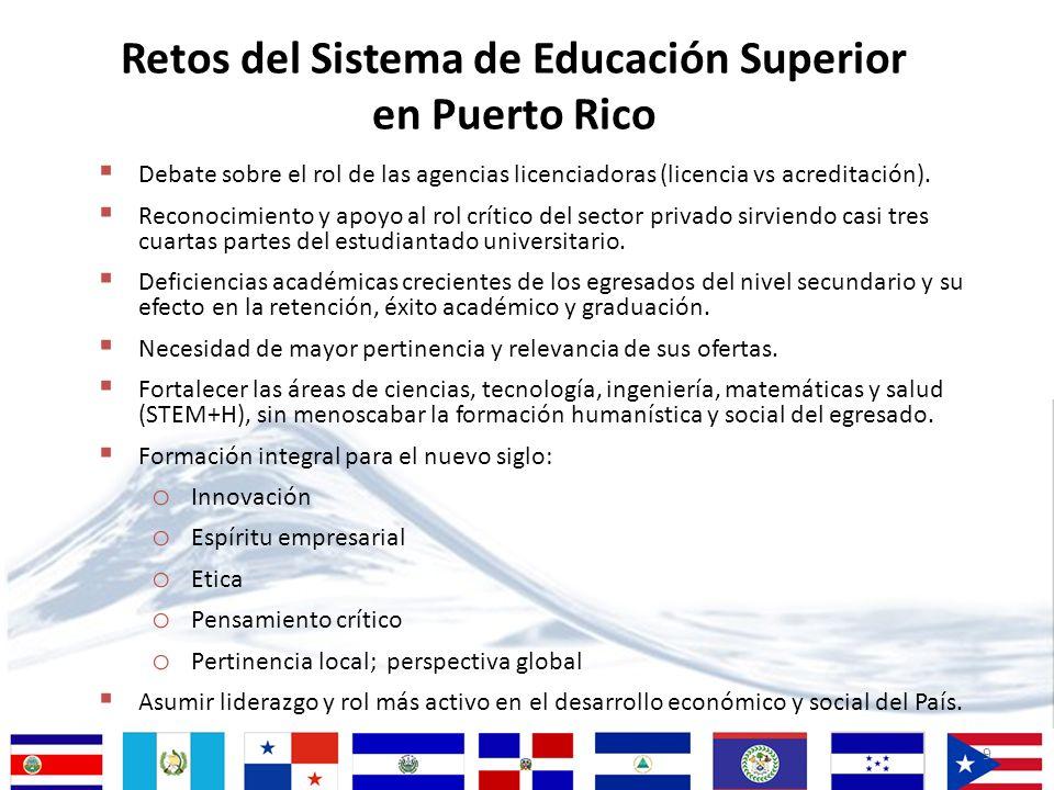 Retos del Sistema de Educación Superior en Puerto Rico