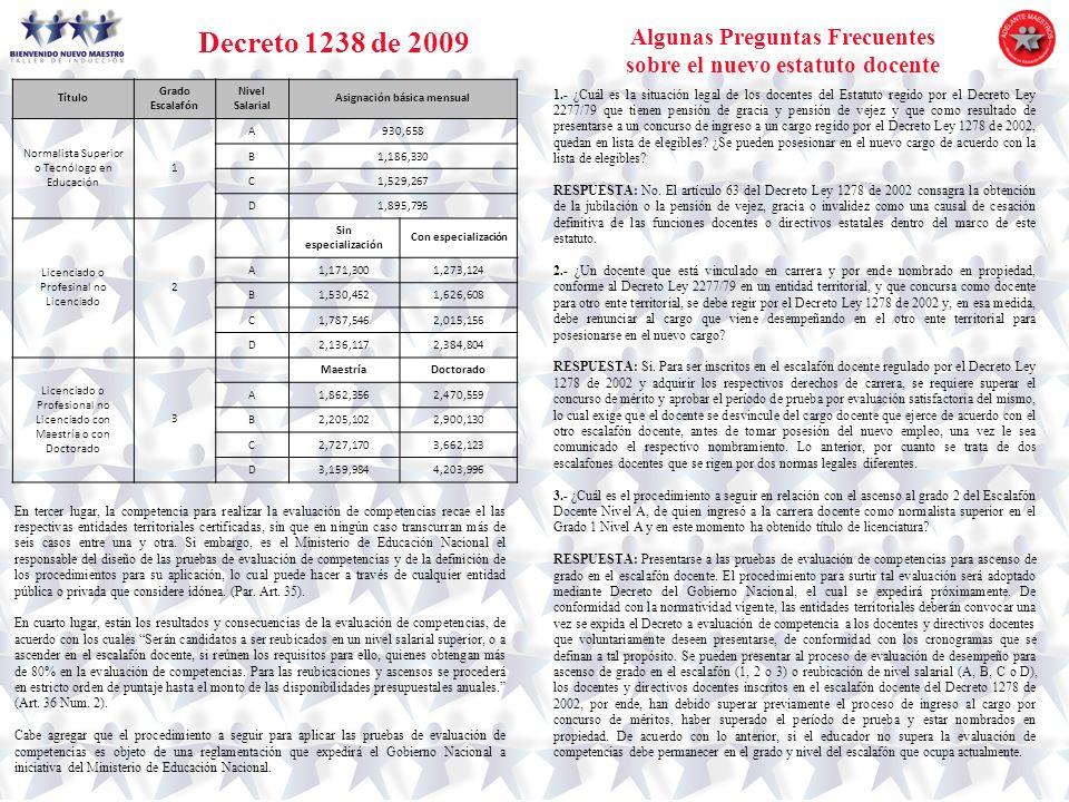 Decreto 1238 de 2009 Algunas Preguntas Frecuentes sobre el nuevo estatuto docente. Título. Grado Escalafón.