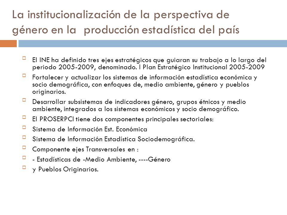 La institucionalización de la perspectiva de género en la producción estadística del país