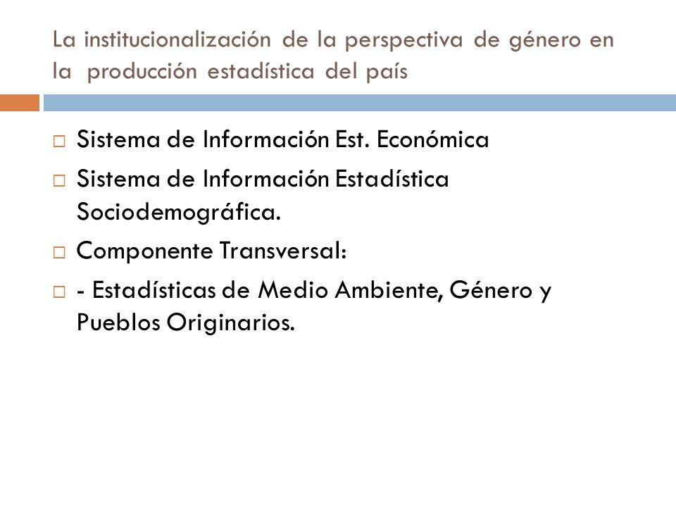 Sistema de Información Est. Económica