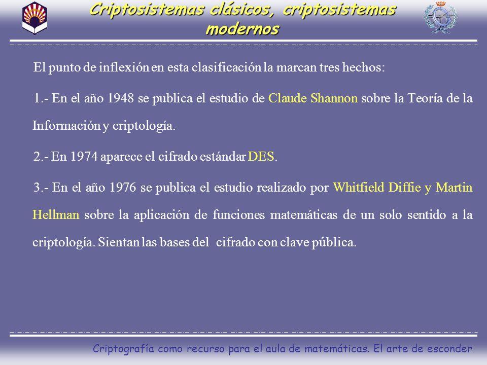 Criptosistemas clásicos, criptosistemas modernos
