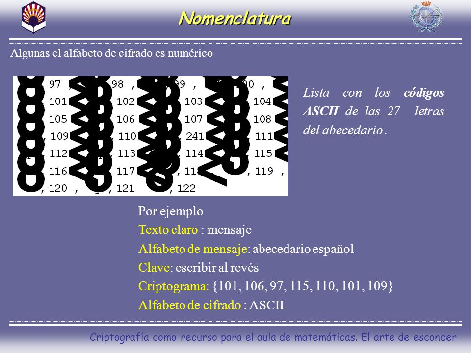 Nomenclatura Algunas el alfabeto de cifrado es numérico. Lista con los códigos ASCII de las 27 letras del abecedario .