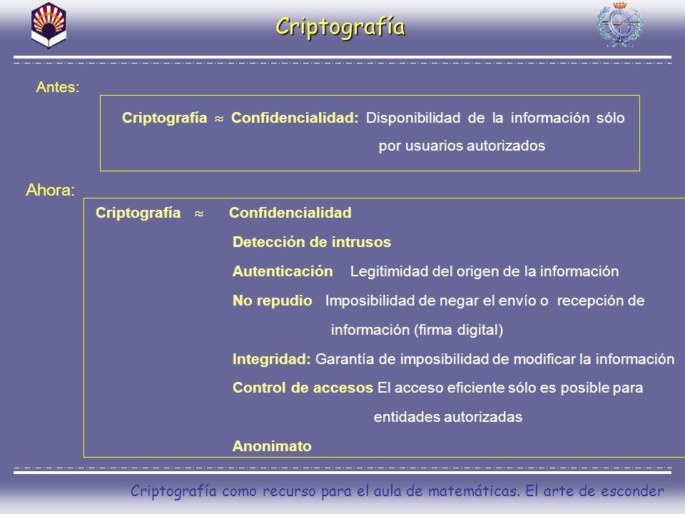 Criptografía Ahora: Antes: