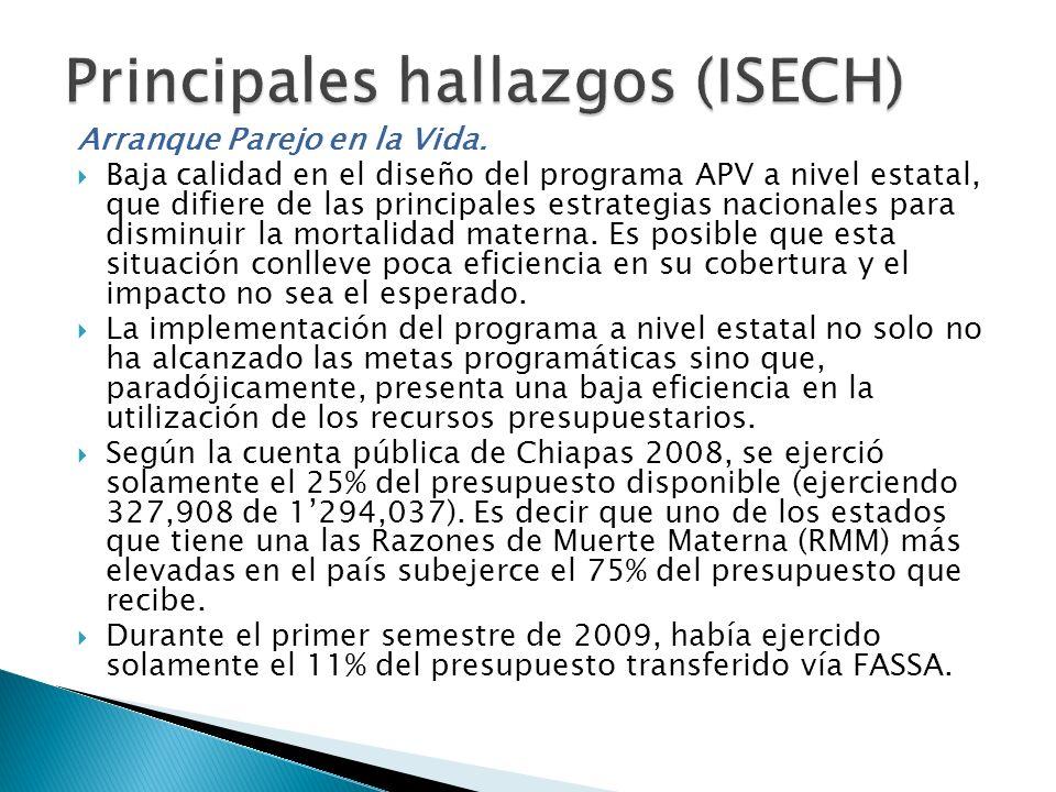 Principales hallazgos (ISECH)