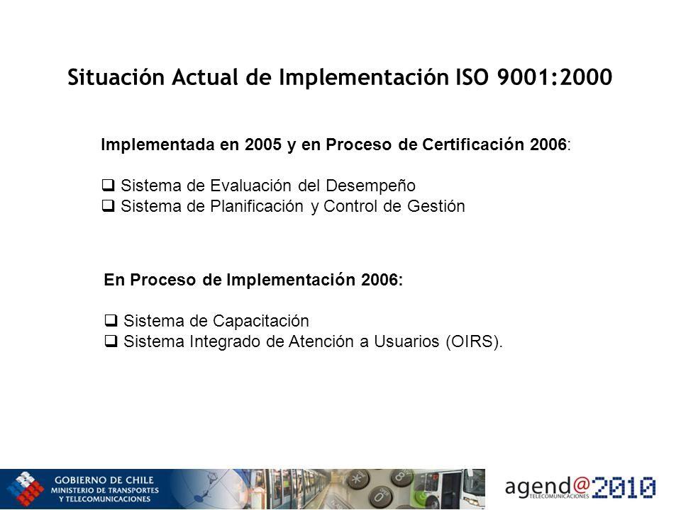 Situación Actual de Implementación ISO 9001:2000