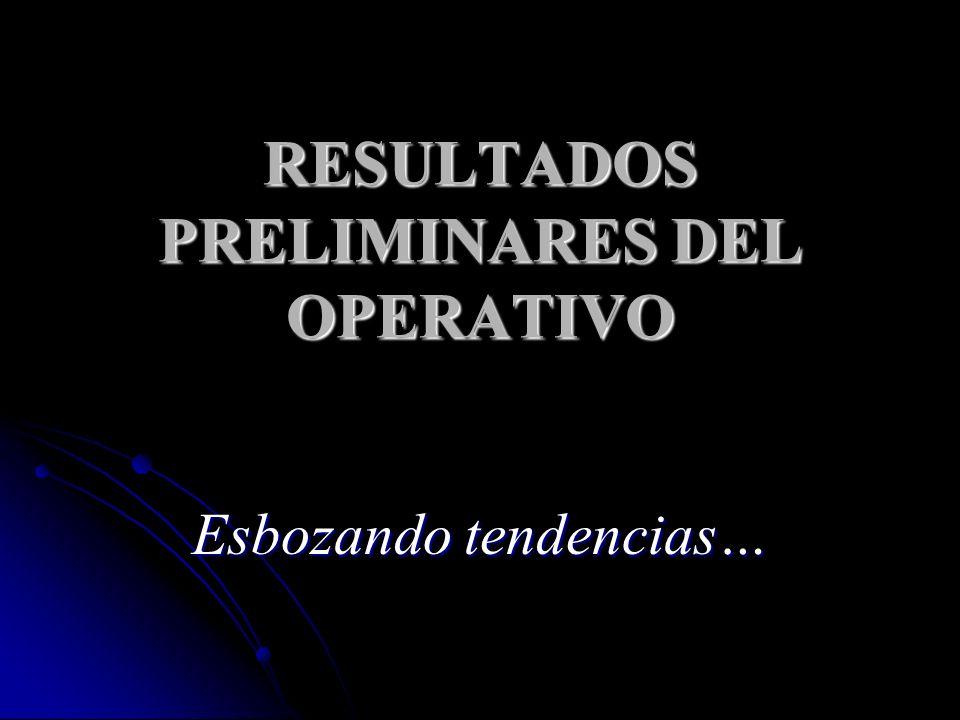 RESULTADOS PRELIMINARES DEL OPERATIVO
