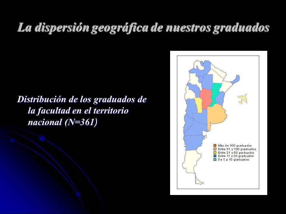 La dispersión geográfica de nuestros graduados