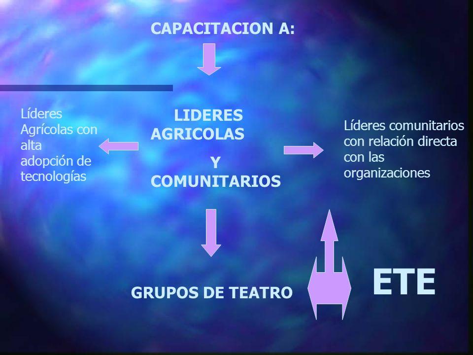 ETE CAPACITACION A: LIDERES AGRICOLAS Y COMUNITARIOS GRUPOS DE TEATRO