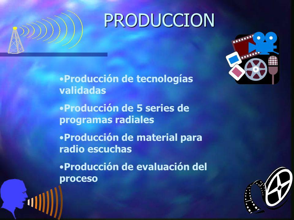 PRODUCCION Producción de tecnologías validadas