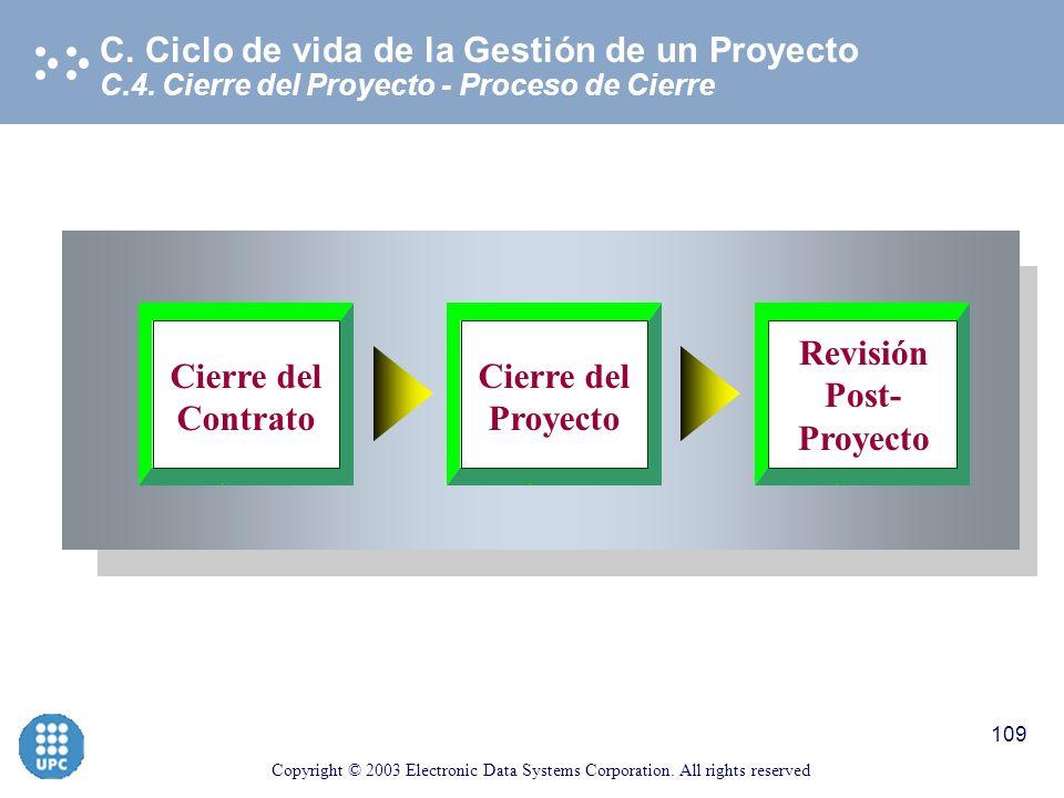 Cierre del Proyecto Revisión Post- Proyecto Cierre del Contrato